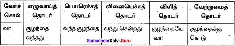 Samacheer Kalvi 10th Tamil Model Question Paper 4 image - 1