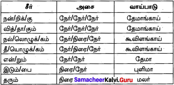 Samacheer Kalvi 10th Tamil Model Question Paper 4 image - 3