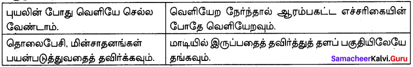 Samacheer Kalvi 10th Tamil Model Question Paper 4 image - 5