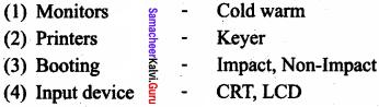 Class 11 Computer Science Chapter 1 Question Answer Samacheer Kalvi