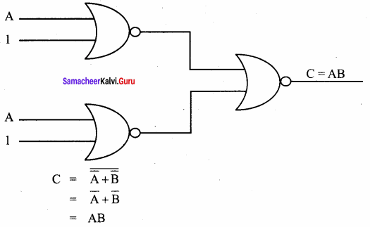 Samacheer Kalvi 11th Computer Science Solutions Chapter 2 Number Systems