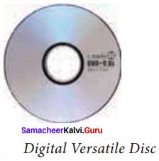 Samacheer Kalvi 11th Computer Science Guide