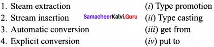11th Samacheer Kalvi Computer Science Chapter 9