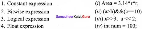 Samacheerkalvi.Guru Computer Science 11th Chapter 9