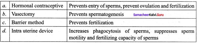 Samacheer Kalvi 12th Bio Zoology Solutions Chapter 3 Reproductive Health