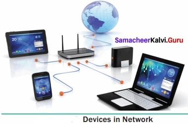 Samacheer Kalvi 12th Computer Applications Solutions Chapter 10 Introduction to Computer Networks