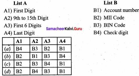 Samacheer Kalvi 12th Computer Applications Solutions Chapter 16 Electronic Payment Systems