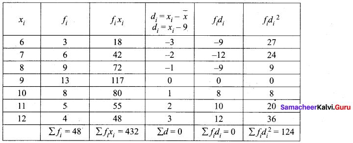 Tamil Nadu 10th Maths Model Question Paper 1 English Medium - 25