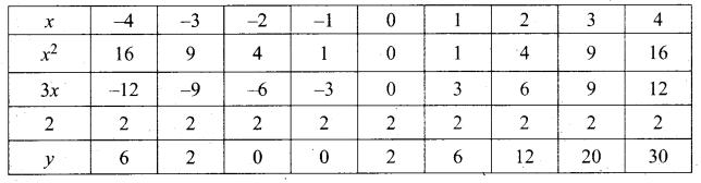 Tamil Nadu 10th Maths Model Question Paper 2 English Medium - 23