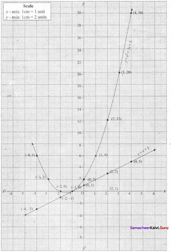Tamil Nadu 10th Maths Model Question Paper 2 English Medium - 26