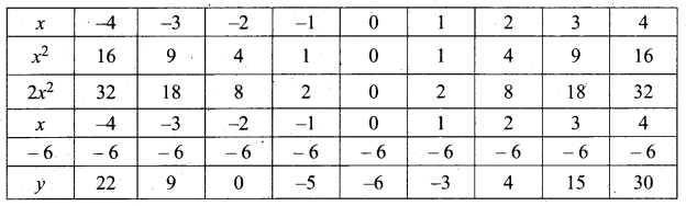 Tamil Nadu 10th Maths Model Question Paper 2 English Medium - 27+