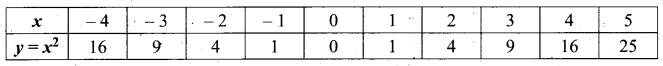 Tamil Nadu 10th Maths Model Question Paper 4 English Medium - 26