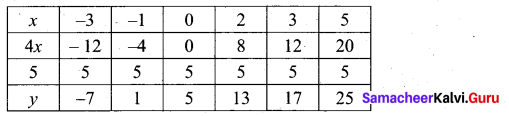 Tamil Nadu 10th Maths Model Question Paper 4 English Medium - 28