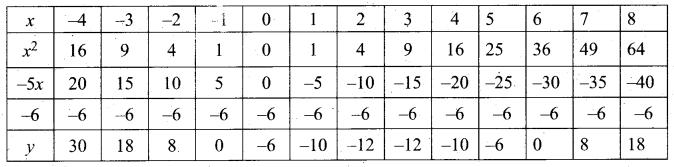 Tamil Nadu 10th Maths Model Question Paper 4 English Medium - 30