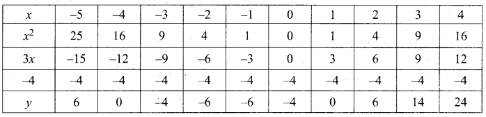 Tamil Nadu 10th Maths Model Question Paper 5 English Medium - 24