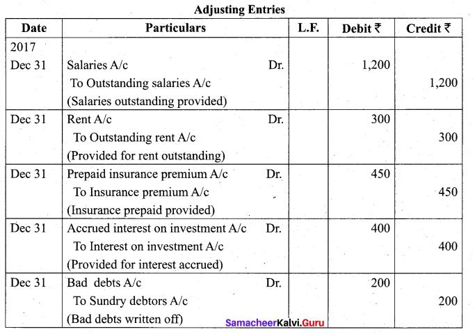 Tamil Nadu 11th Accountancy Model Question Paper 1 English Medium - 28