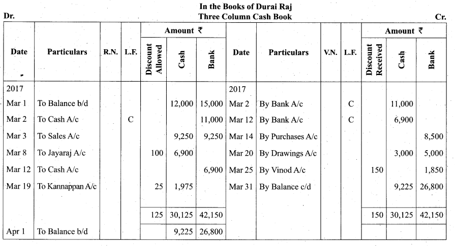 Tamil Nadu 11th Accountancy Model Question Paper 1 English Medium - 31