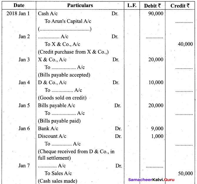 Tamil Nadu 11th Accountancy Model Question Paper 3 English Medium - 12