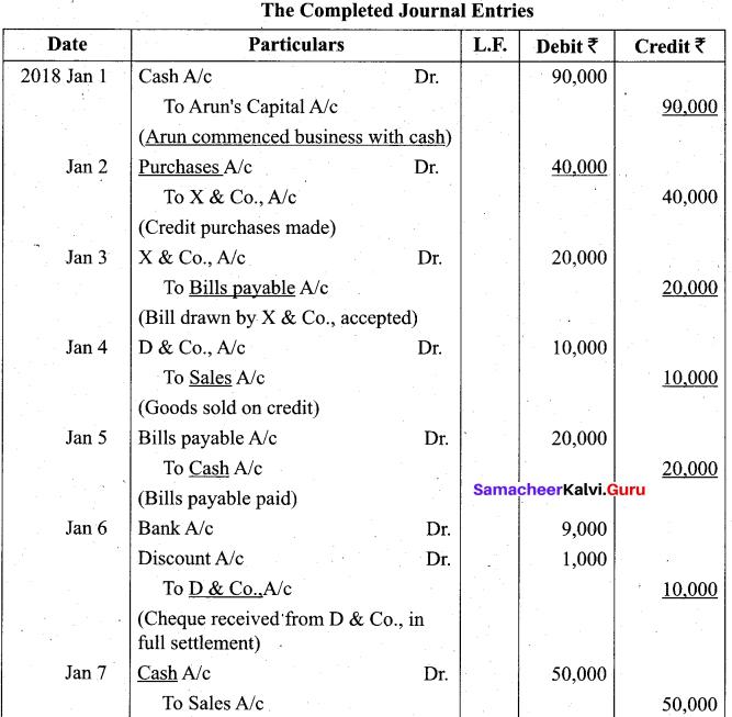 Tamil Nadu 11th Accountancy Model Question Paper 3 English Medium - 14