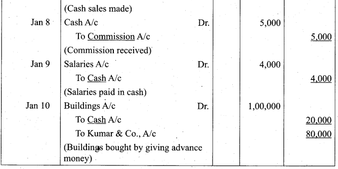 Tamil Nadu 11th Accountancy Model Question Paper 3 English Medium - 15