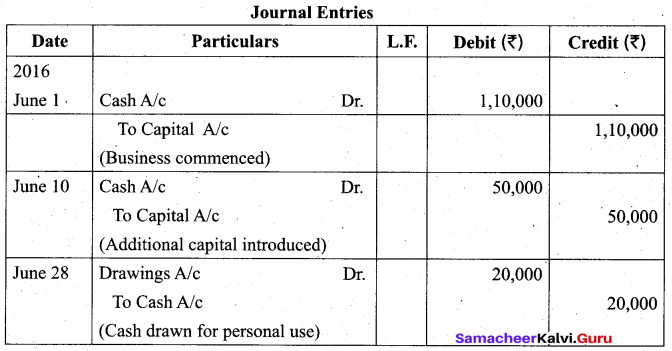 Tamil Nadu 11th Accountancy Model Question Paper 3 English Medium - 2