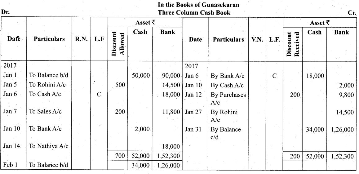 Tamil Nadu 11th Accountancy Model Question Paper 3 English Medium - 22