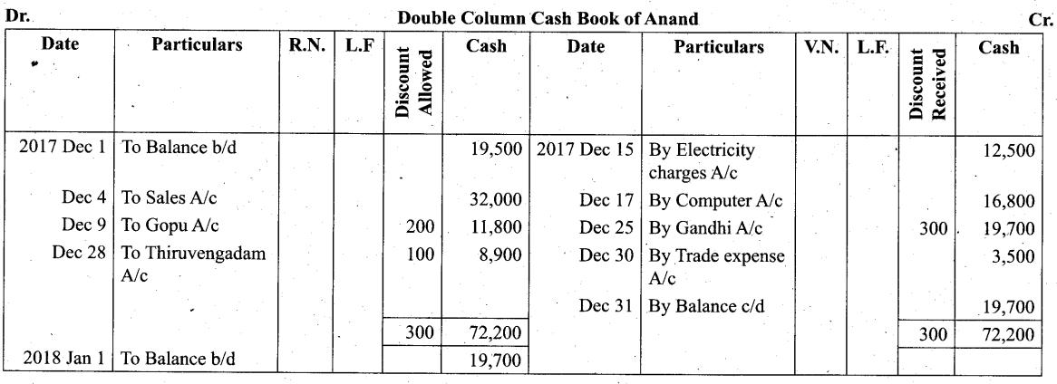 Tamil Nadu 11th Accountancy Model Question Paper 3 English Medium - 25