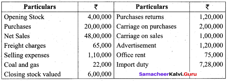 Tamil Nadu 11th Accountancy Model Question Paper 3 English Medium - 26