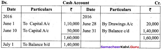 Tamil Nadu 11th Accountancy Model Question Paper 3 English Medium - 3