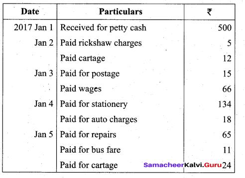 Tamil Nadu 11th Accountancy Model Question Paper 3 English Medium - 31