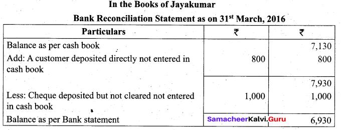 Tamil Nadu 11th Accountancy Model Question Paper 3 English Medium - 5