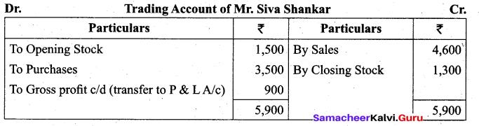 Tamil Nadu 11th Accountancy Model Question Paper 3 English Medium - 7