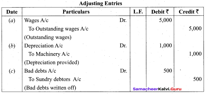 Tamil Nadu 11th Accountancy Model Question Paper 3 English Medium - 8