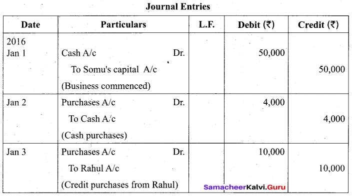 Tamil Nadu 11th Accountancy Model Question Paper 4 English Medium - 11