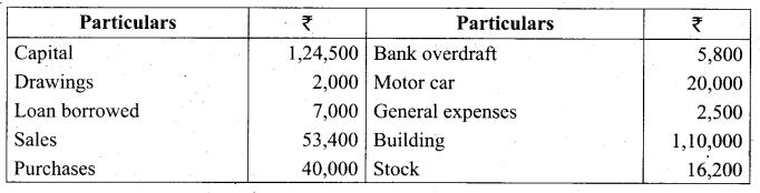 Tamil Nadu 11th Accountancy Model Question Paper 4 English Medium - 14