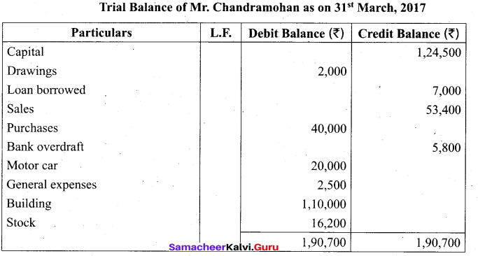 Tamil Nadu 11th Accountancy Model Question Paper 4 English Medium - 15