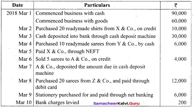 Tamil Nadu 11th Accountancy Model Question Paper 4 English Medium - 16