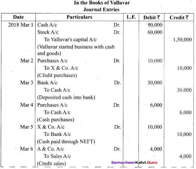 Tamil Nadu 11th Accountancy Model Question Paper 4 English Medium - 17