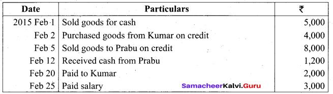 Tamil Nadu 11th Accountancy Model Question Paper 4 English Medium - 19