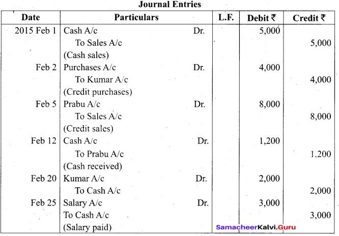 Tamil Nadu 11th Accountancy Model Question Paper 4 English Medium - 20