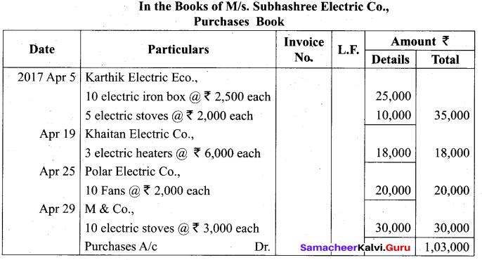 Tamil Nadu 11th Accountancy Model Question Paper 4 English Medium - 25