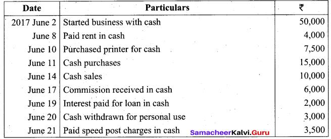 Tamil Nadu 11th Accountancy Model Question Paper 4 English Medium - 28