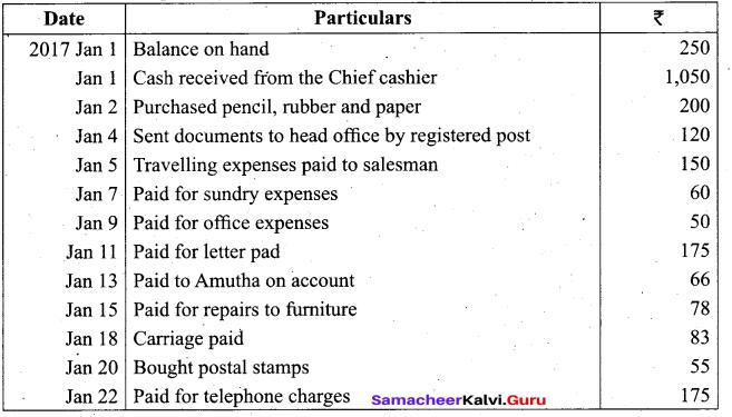 Tamil Nadu 11th Accountancy Model Question Paper 4 English Medium - 29