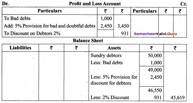 Tamil Nadu 11th Accountancy Model Question Paper 4 English Medium - 3