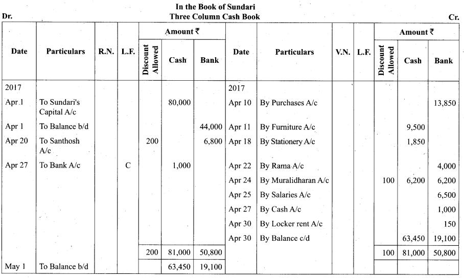 Tamil Nadu 11th Accountancy Model Question Paper 4 English Medium - 30