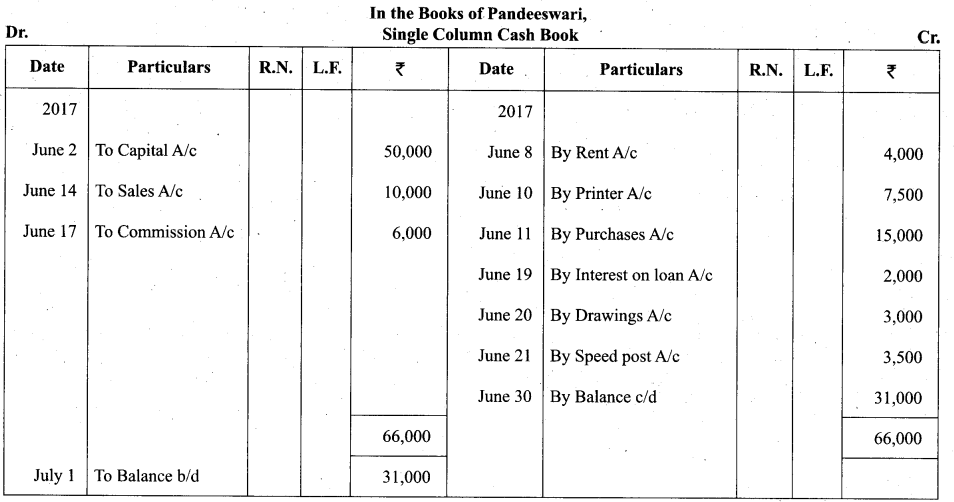 Tamil Nadu 11th Accountancy Model Question Paper 4 English Medium - 31