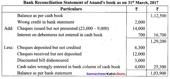 Tamil Nadu 11th Accountancy Model Question Paper 4 English Medium - 33