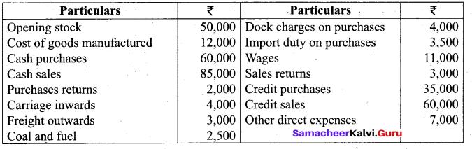 Tamil Nadu 11th Accountancy Model Question Paper 4 English Medium - 35
