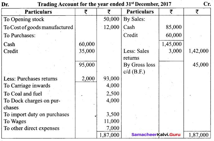 Tamil Nadu 11th Accountancy Model Question Paper 4 English Medium - 36