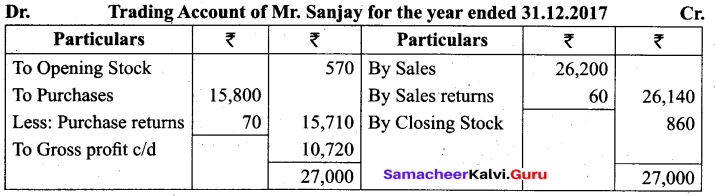 Tamil Nadu 11th Accountancy Model Question Paper 4 English Medium - 5